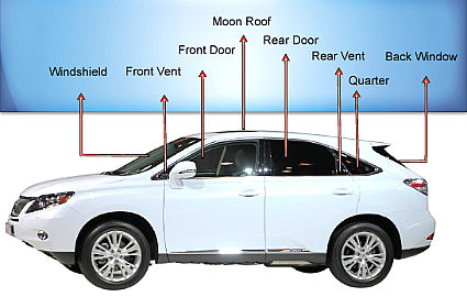 Car Front Windscreen Repair